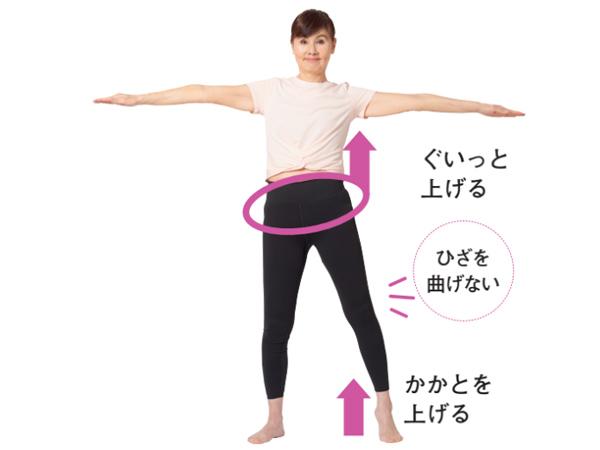 上下・左右の骨盤ふりふり体操